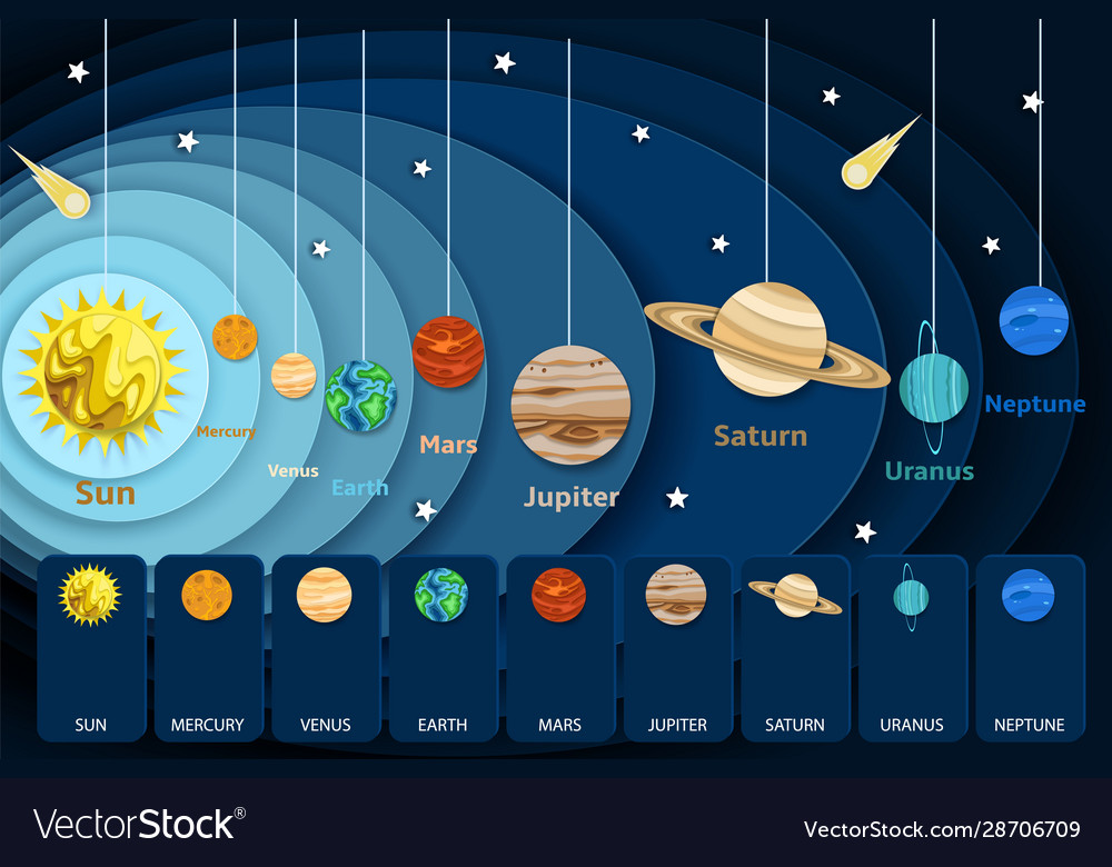 Solar System Infographics Paper Cut Royalty Free Vector