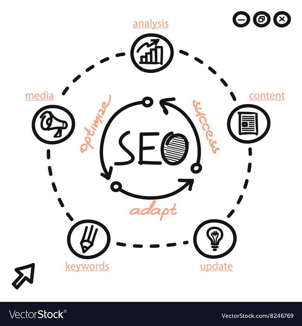 Seo Concept Optimize Adapt and Success