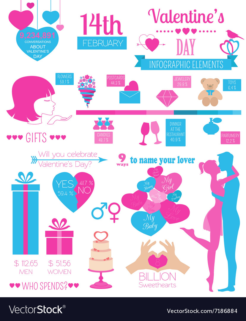 Valentines day infographic Flat style love graphic
