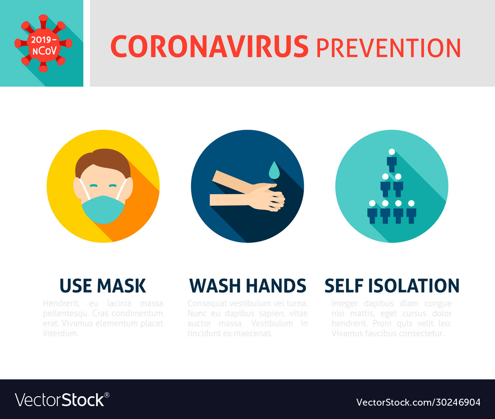 Coronavirus prevention infographic