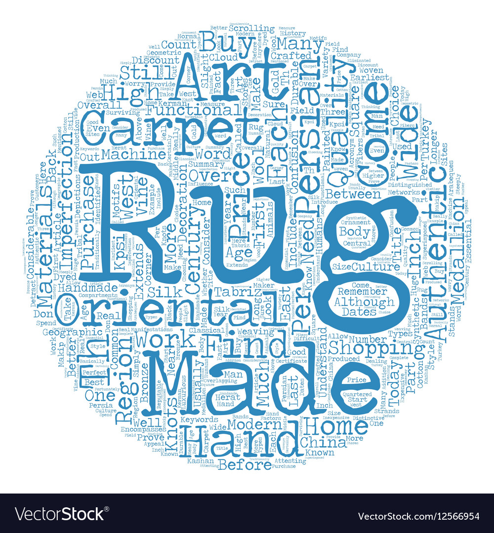 How To Buy A Persian Rug Text Background Wordcloud