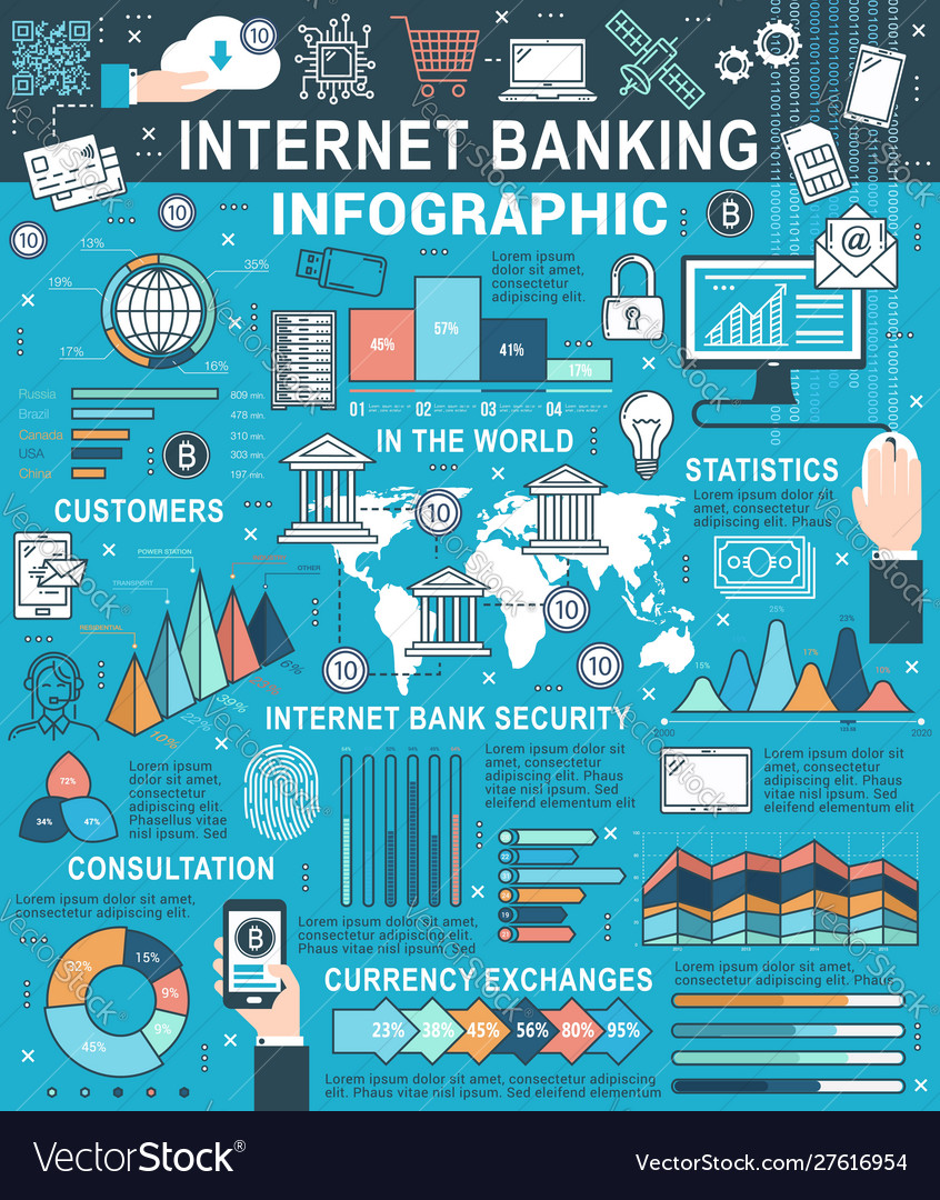 Internet banking infographics world commerce