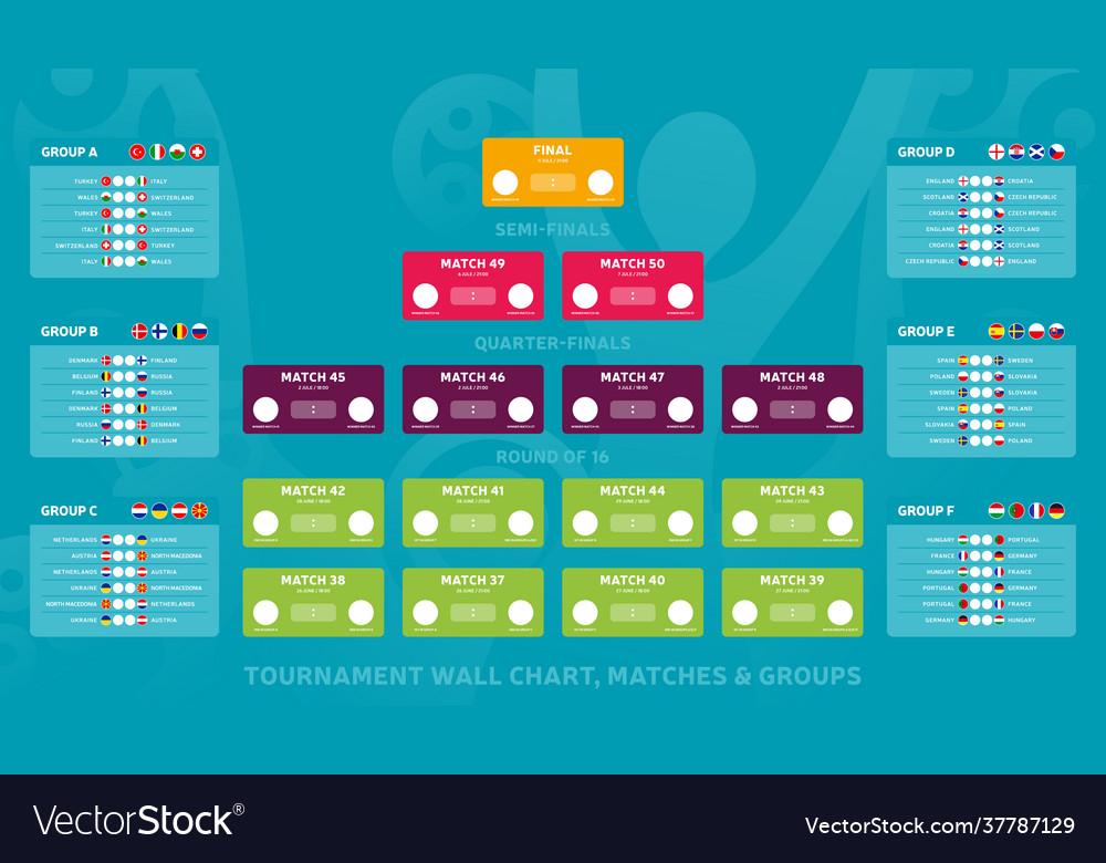 European football 2020 match schedule tournament