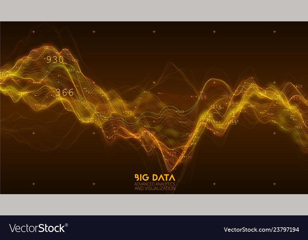 Big data orange wave visualization futuristic