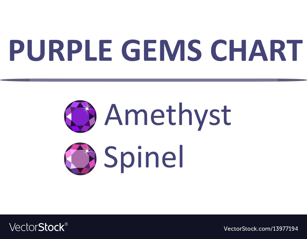 Gems Purple Color Chart Royalty Free Vector Image