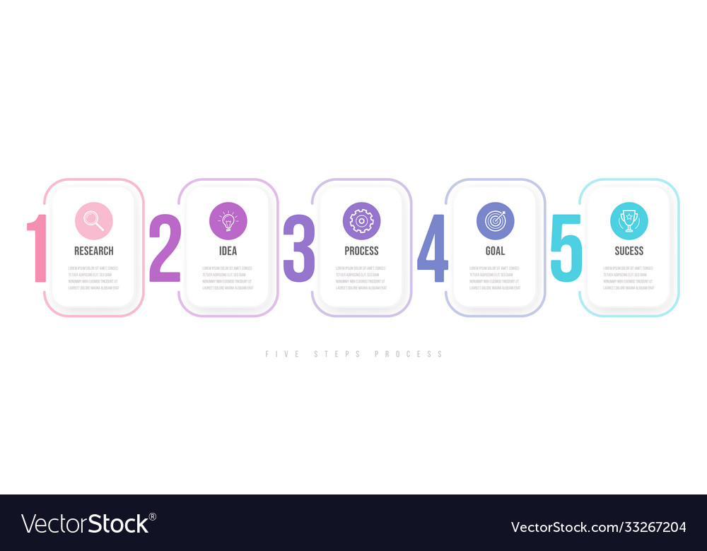 Business infographics template timeline with 5