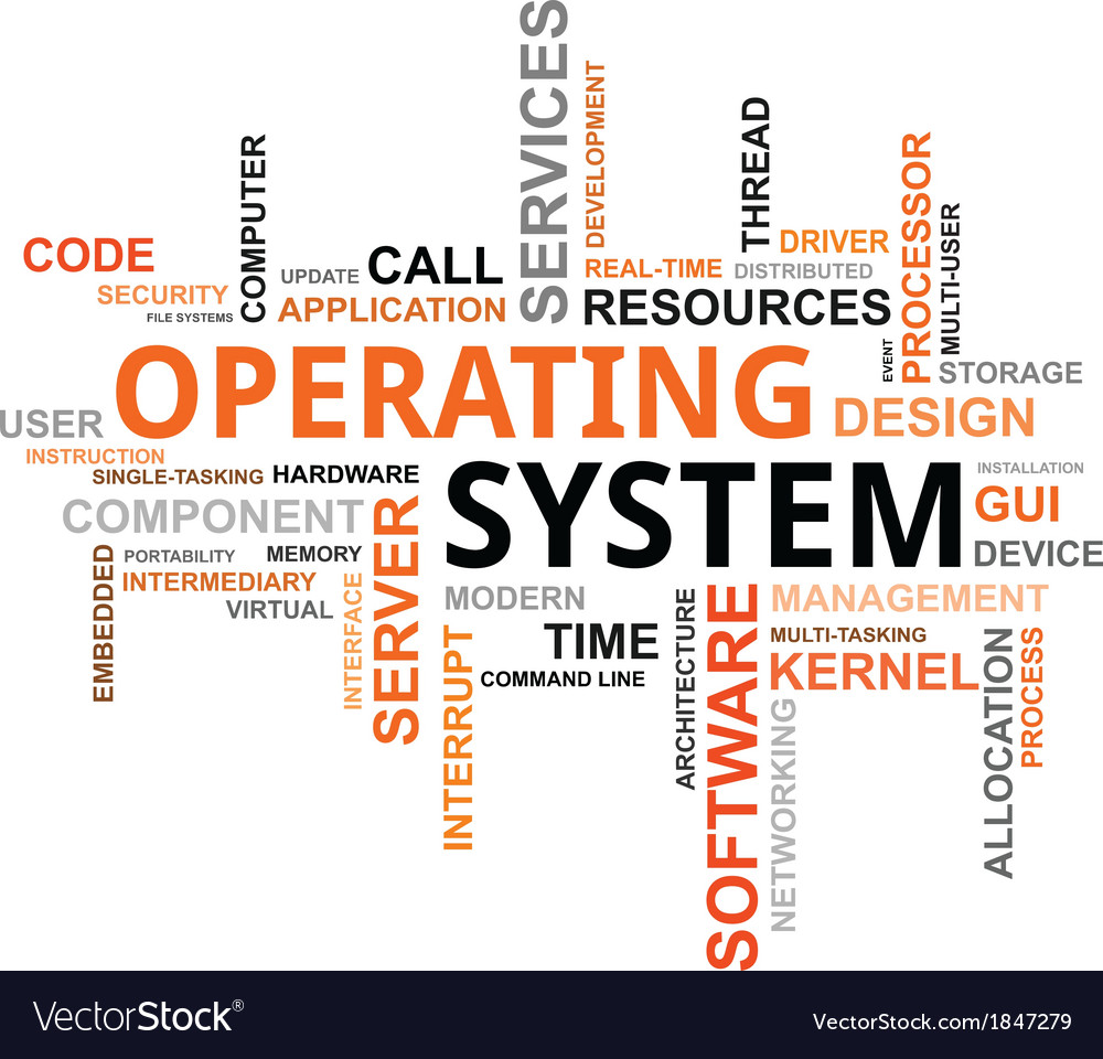 Word cloud operating system vector image