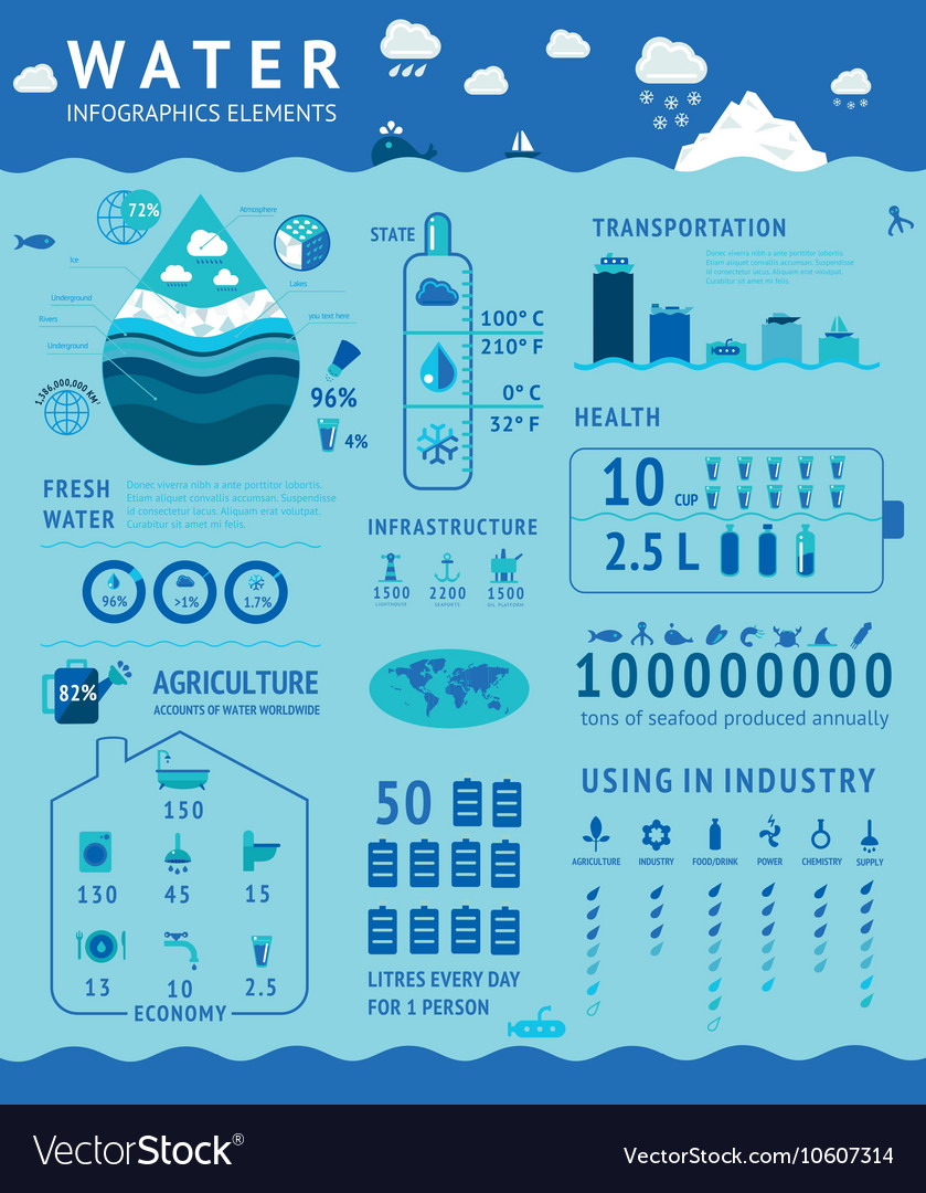 Water infographic elements information design