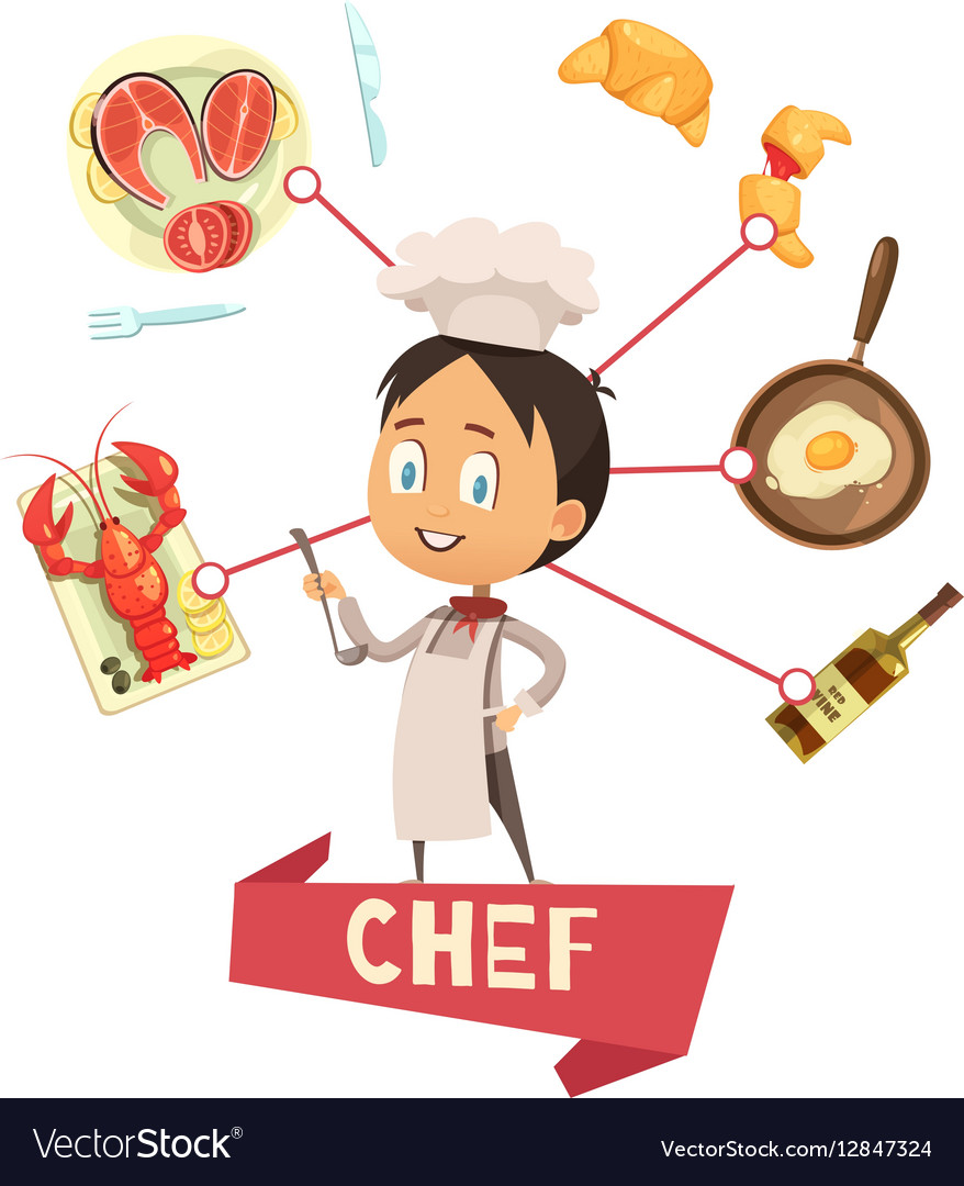Chef Cartoon For Kids