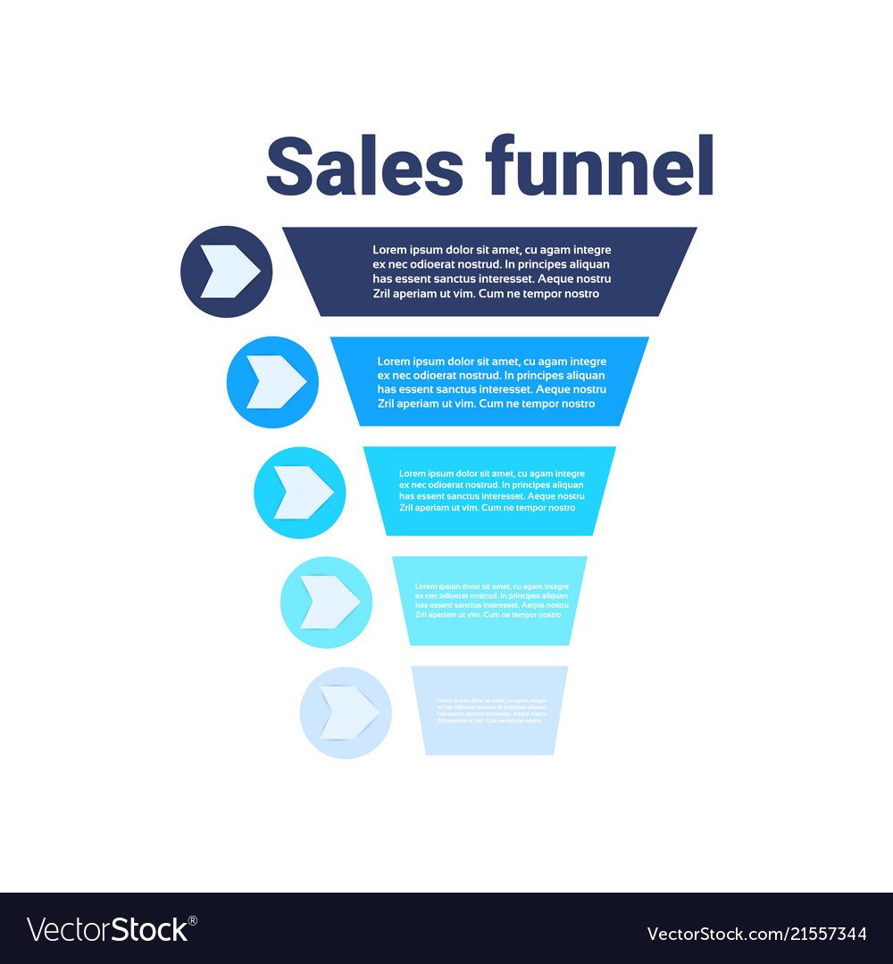 Sales funnel with steps stages business