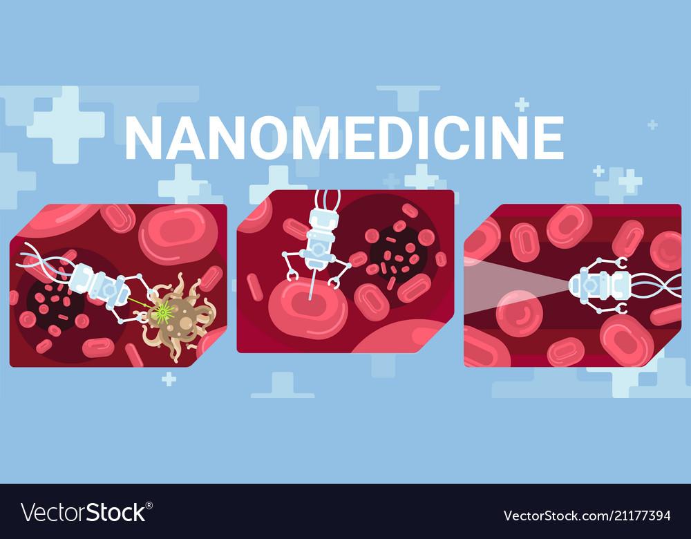 Science futuristic nanomedicine