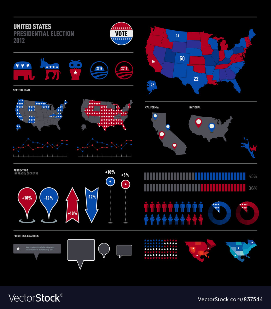 USA election voting map