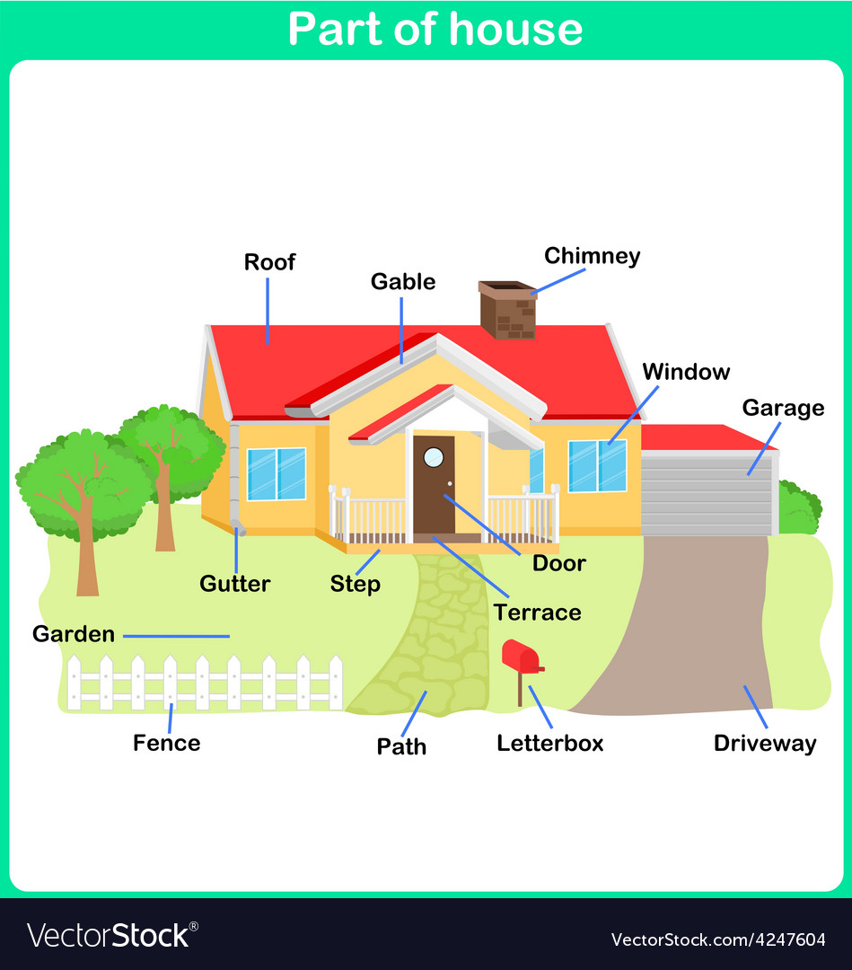 Leaning parts of house for kids worksheet vector image for House pictures for kids