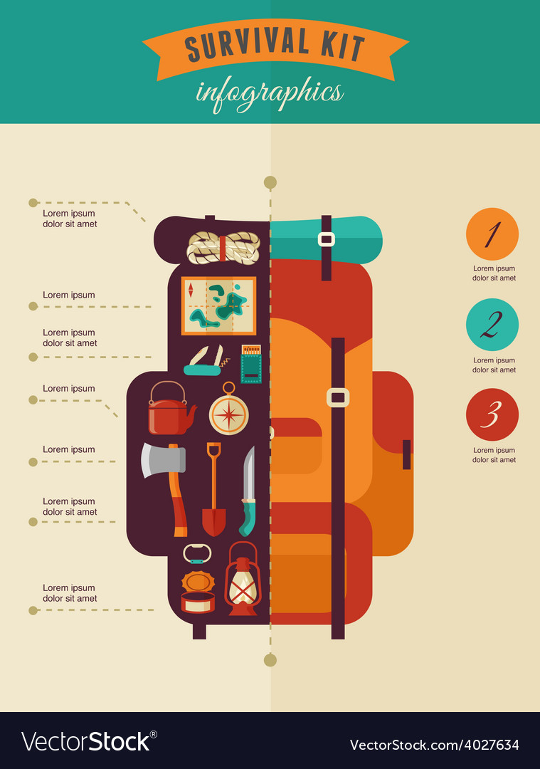 Hiking and camping concept - survival kit