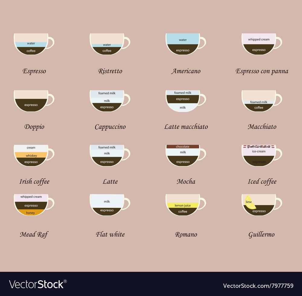 List of coffee drinks
