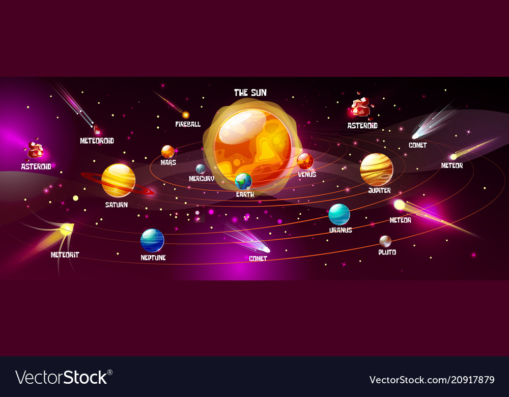 Solar system planets cartoon
