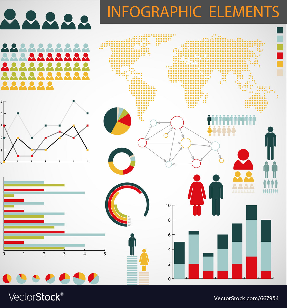 Collection of infographics