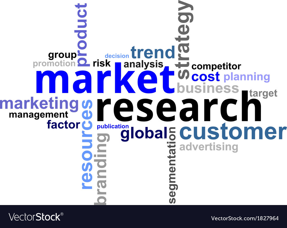 Word cloud market research