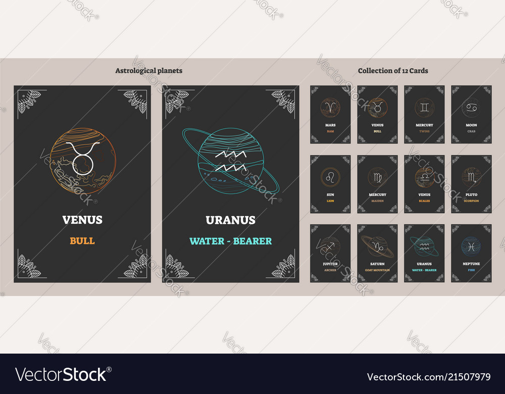 Astrological Planets And Zodiac Sign Symbols Vector Image