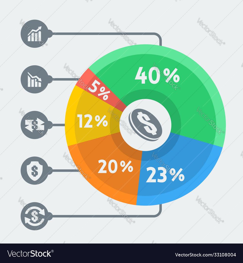 Money infographics flat style