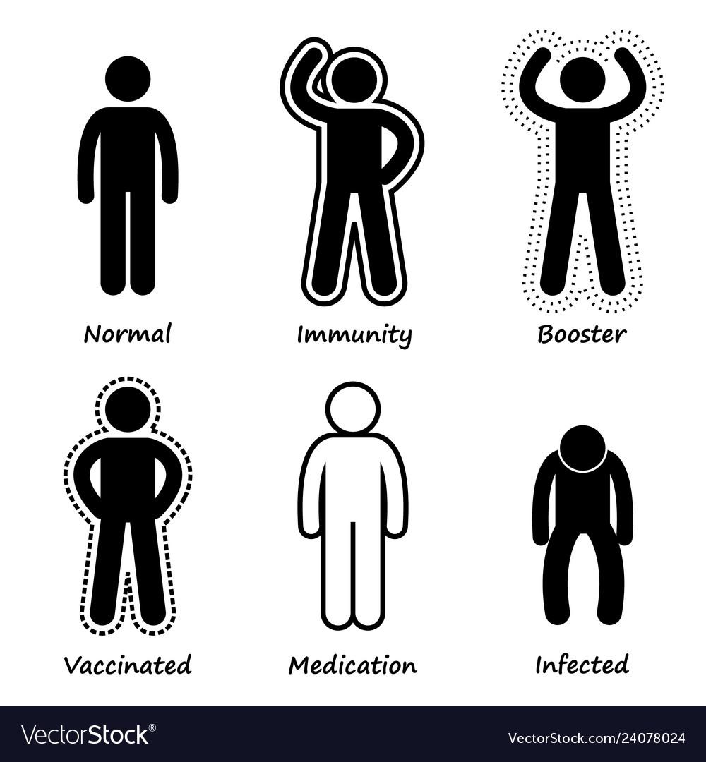 Human health immune system strong antibody stick