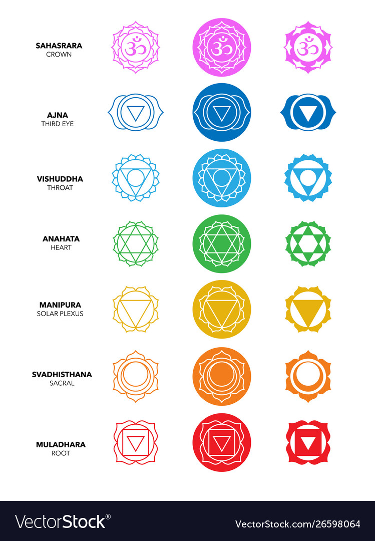 Seven chakras colourful graphic set icons