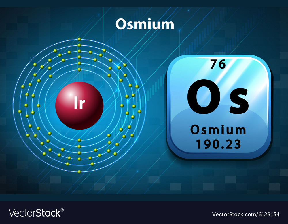 Symbol And Electron Diagram For Osmium Royalty Free Vector