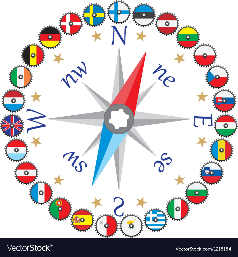 The work of the EU against the compass