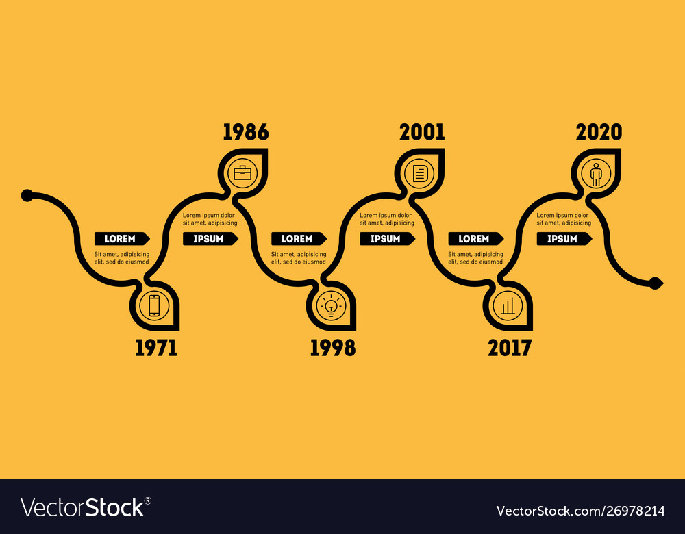 Horizontal infographic timeline web template for