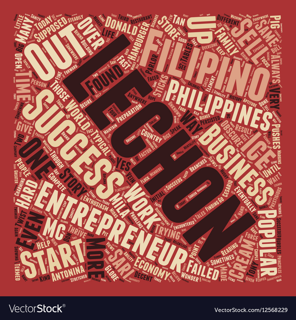 Successful Filipino Entrepreneurs text background