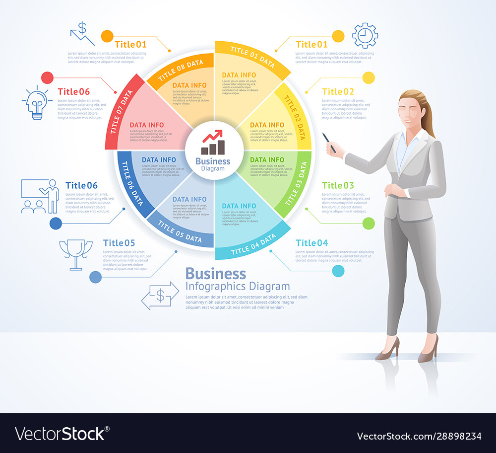 Business woman standing with infographics