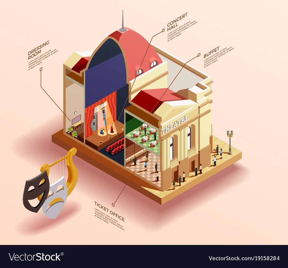 Theatre building isometric infographics