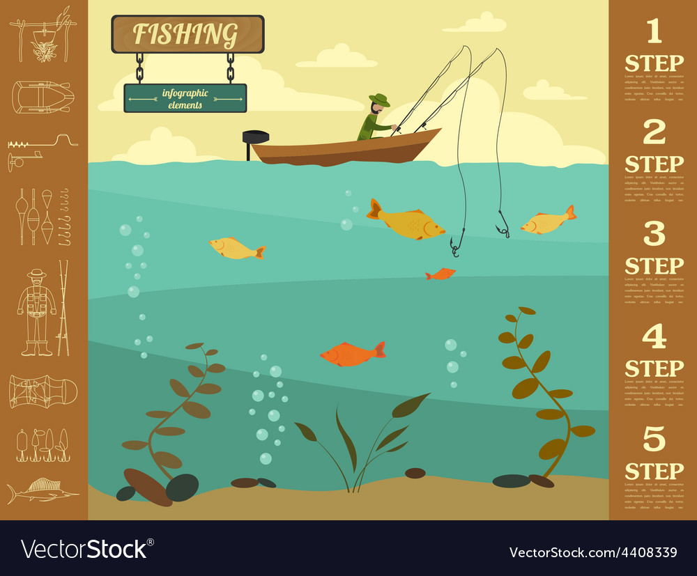Fishing infographic elements Set elements for