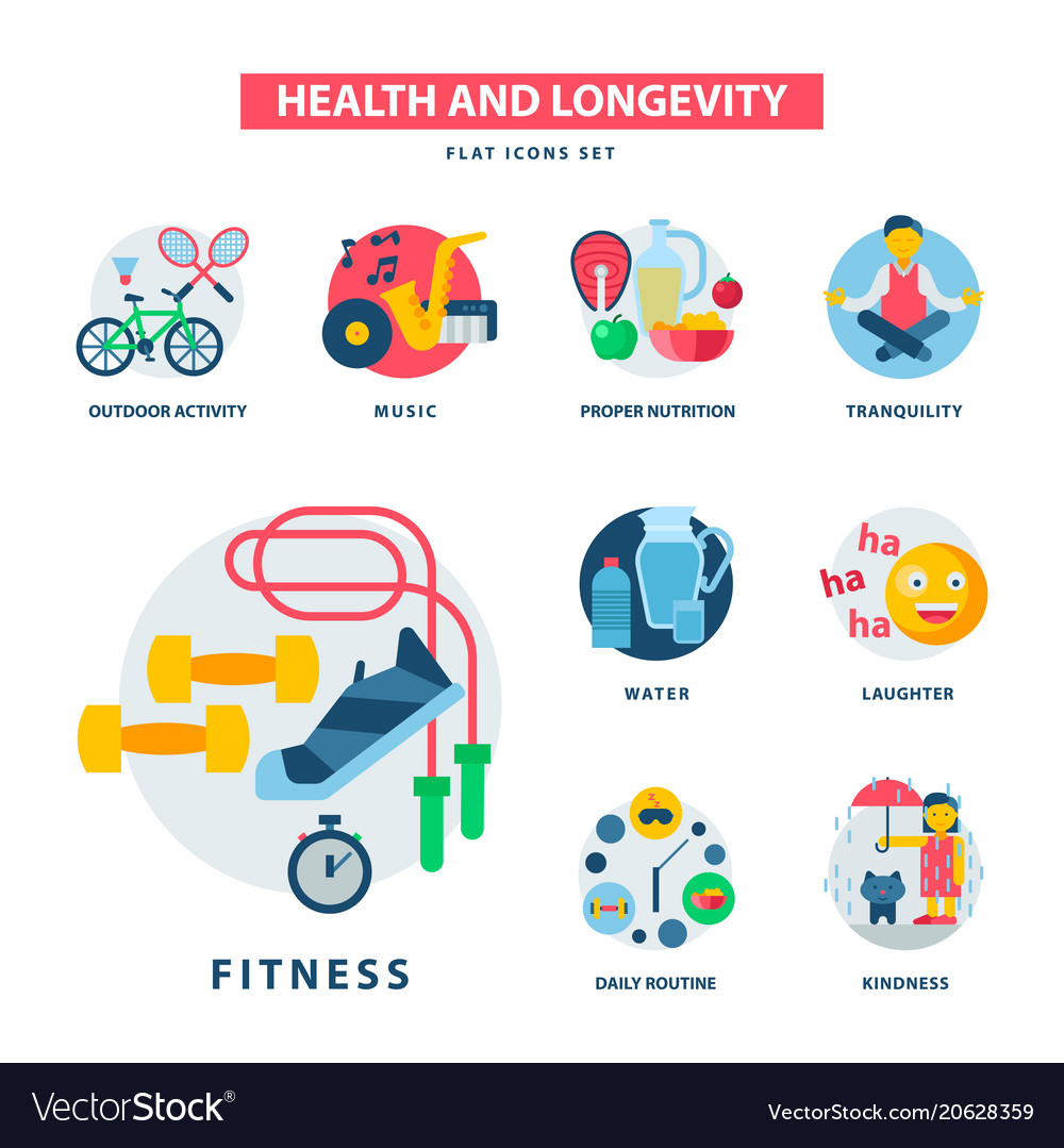 Health and longevity icons modern activity
