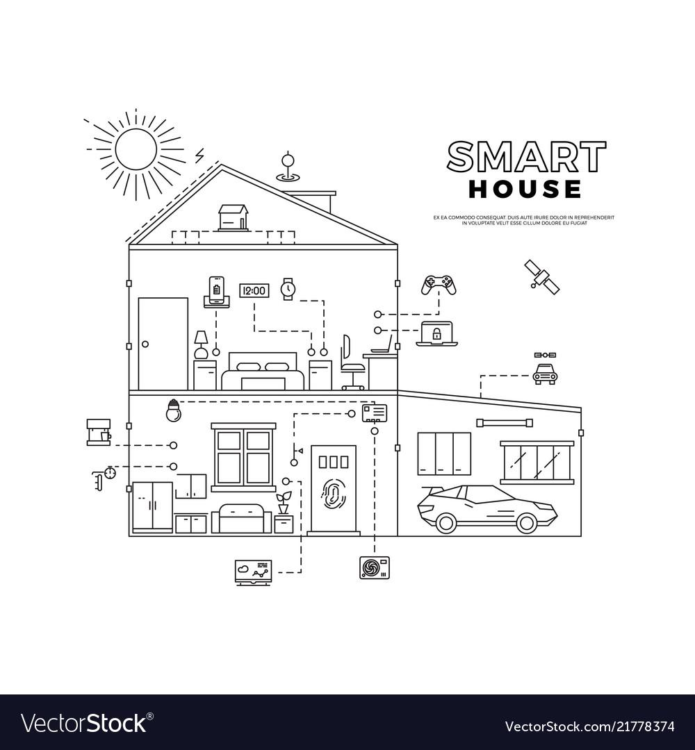 Home Network Diagram Smart House Pinterest