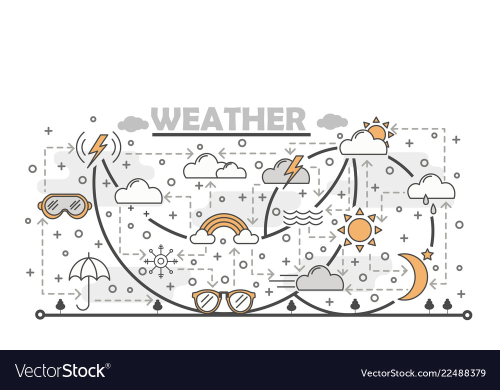 Thin line art weather poster banner