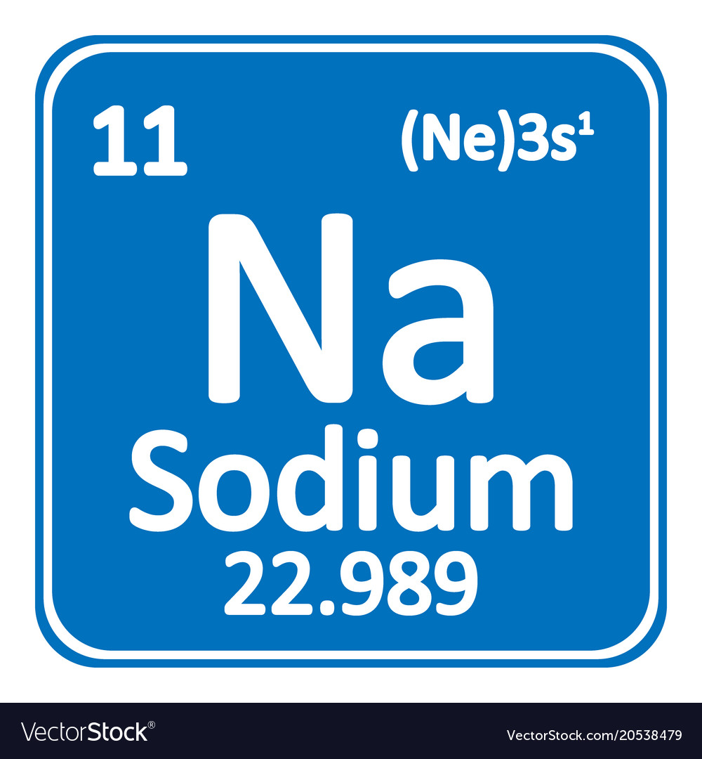 Periodic table element sodium icon royalty free vector image periodic table element sodium icon vector image urtaz Image collections