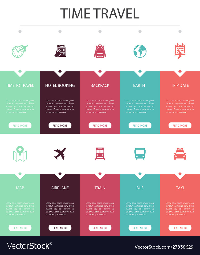 Time to travel infographic 10 steps ui design