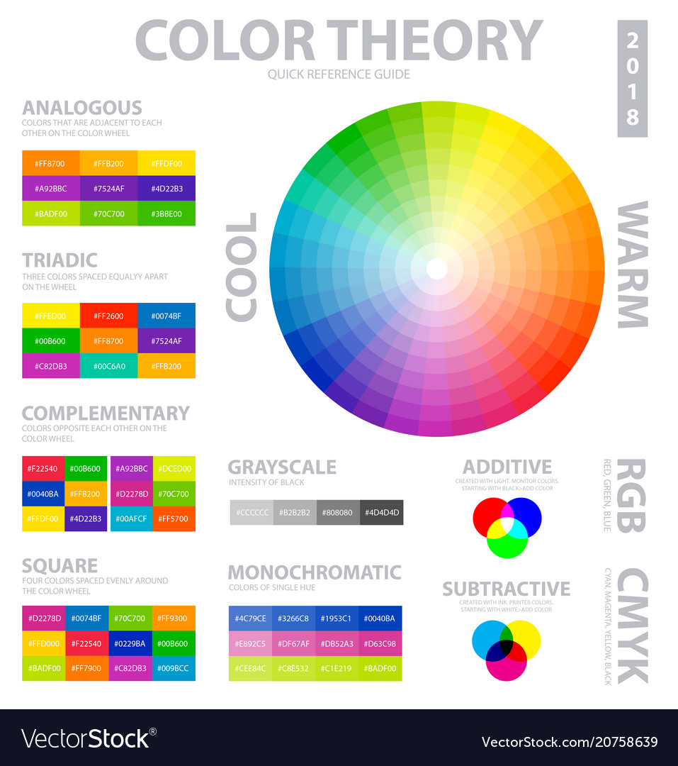Color theory infographics