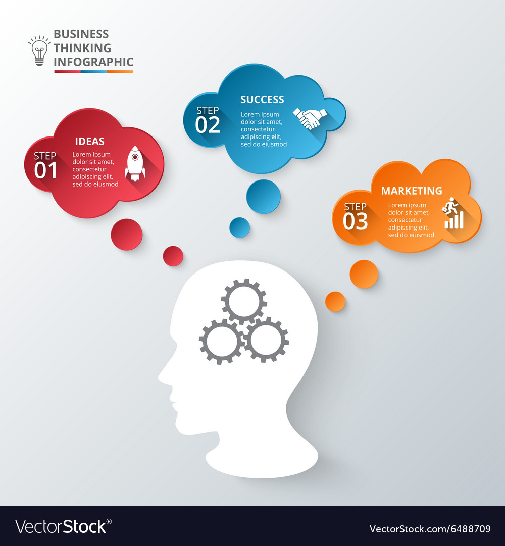 Business thinking infographics template