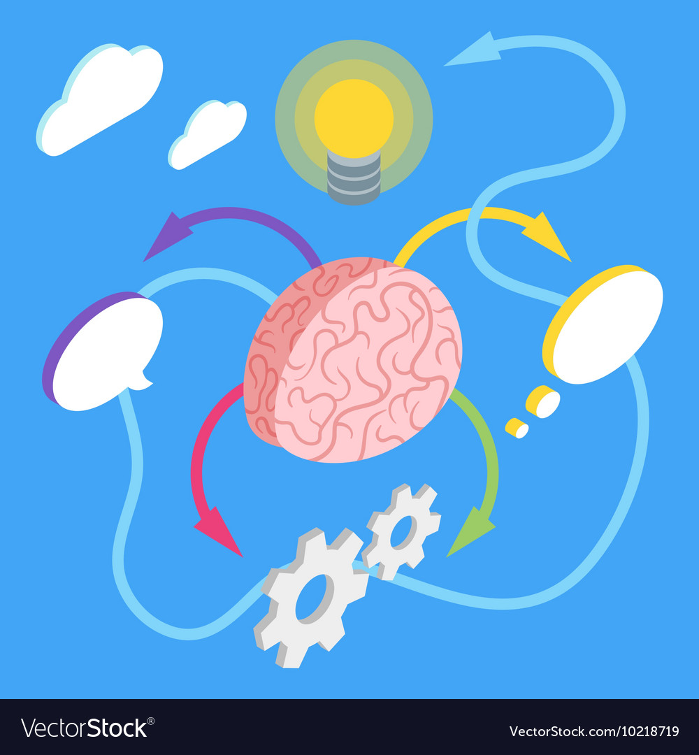 Isometric of brain with various objects