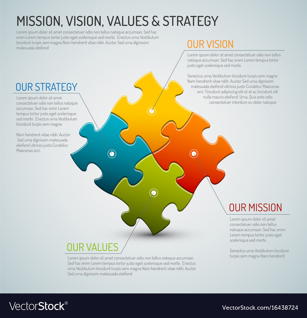 google vision mission and values Mission and vision both are important for running an organization as per its  objectives and towards a healthy future a mission simply means.