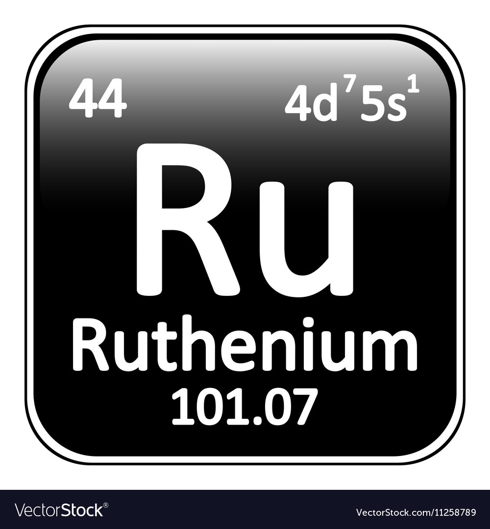 Periodic table element ruthenium icon