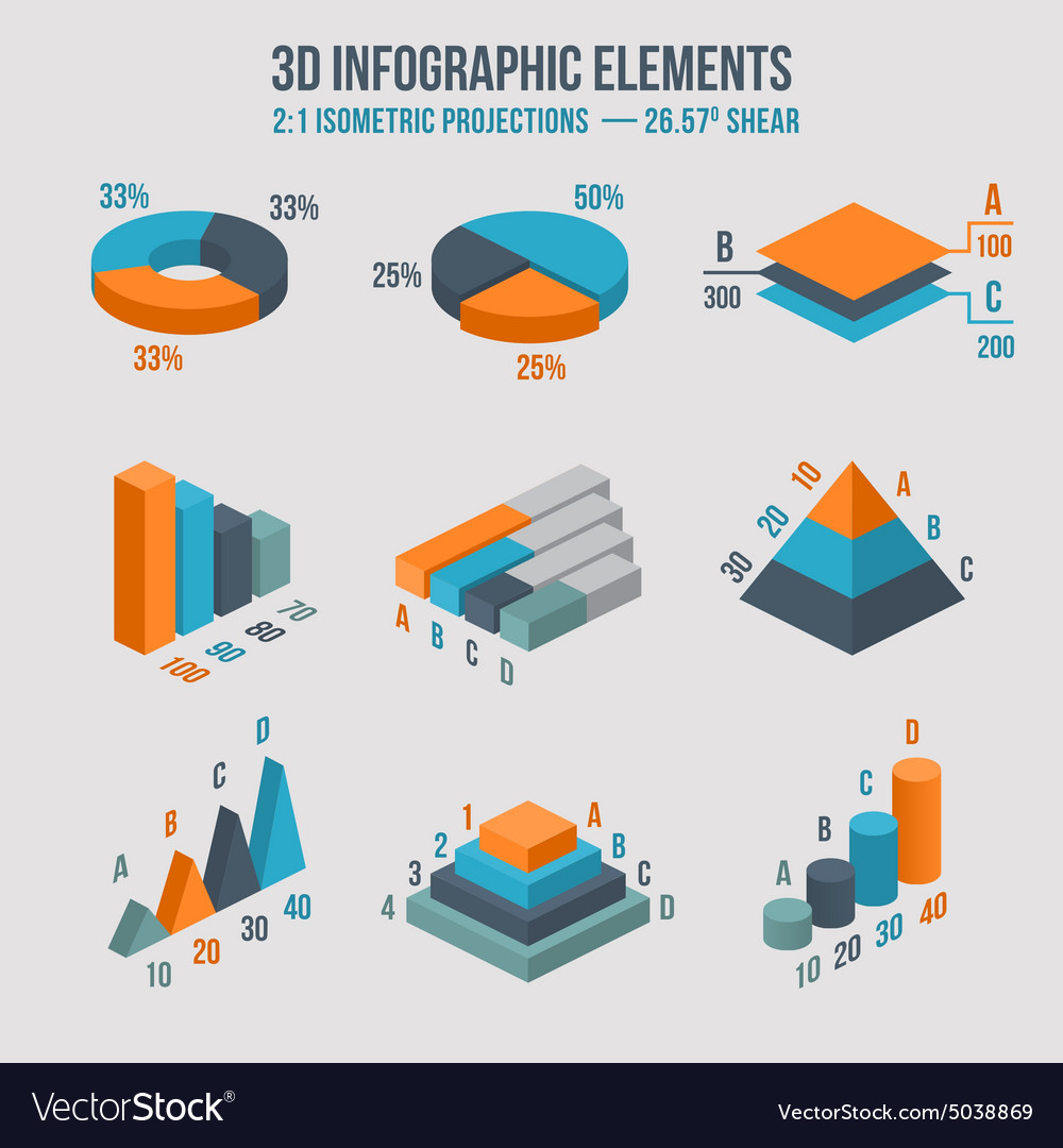 Isometric 3d sign Pie and donut chart