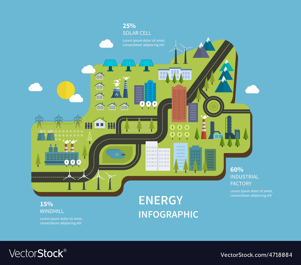 Flat green energy ecology eco clean planet