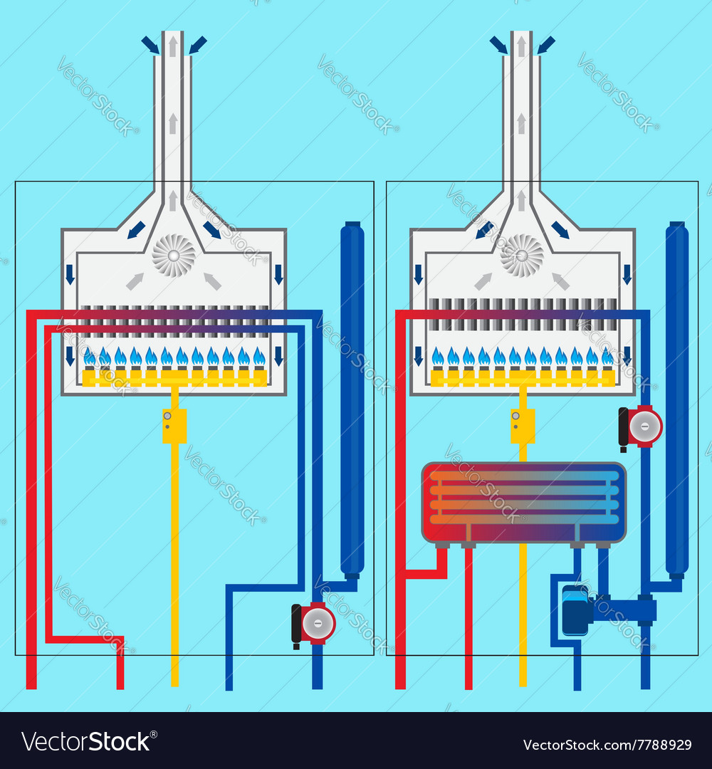 Gas boilers with heat exchanger Royalty Free Vector Image