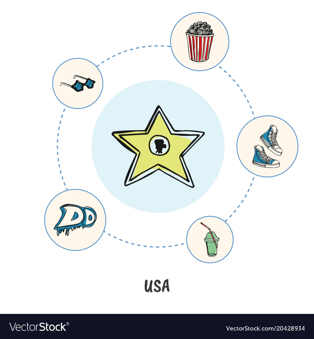 Famous American Symbols Doodle Concept Royalty Free Vector