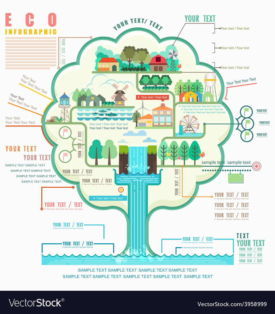 Eco structure in sustainability infographic