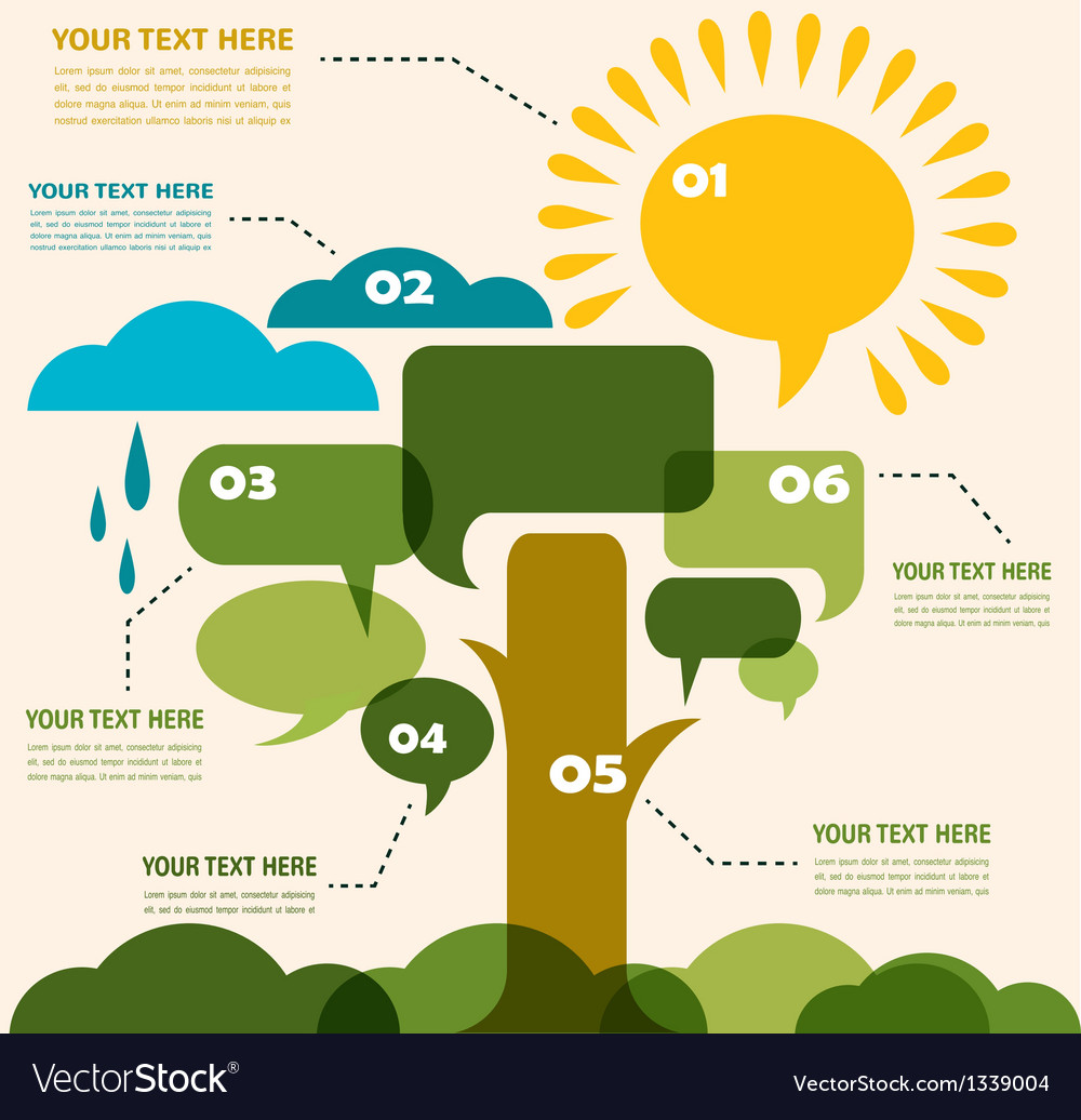 Infographic eco meadow with sun and tree made