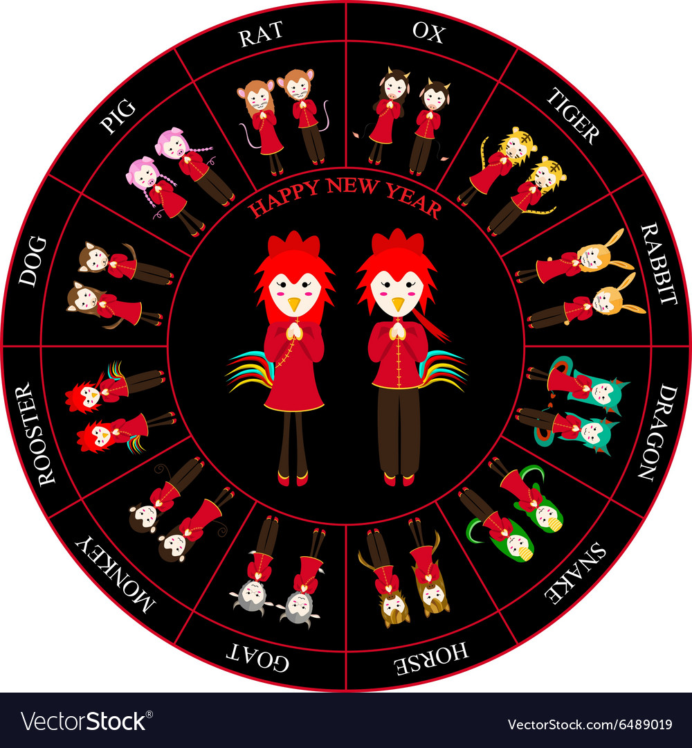 3a76fb183 Chinese zodiac horoscope wheel rooster Royalty Free Vector
